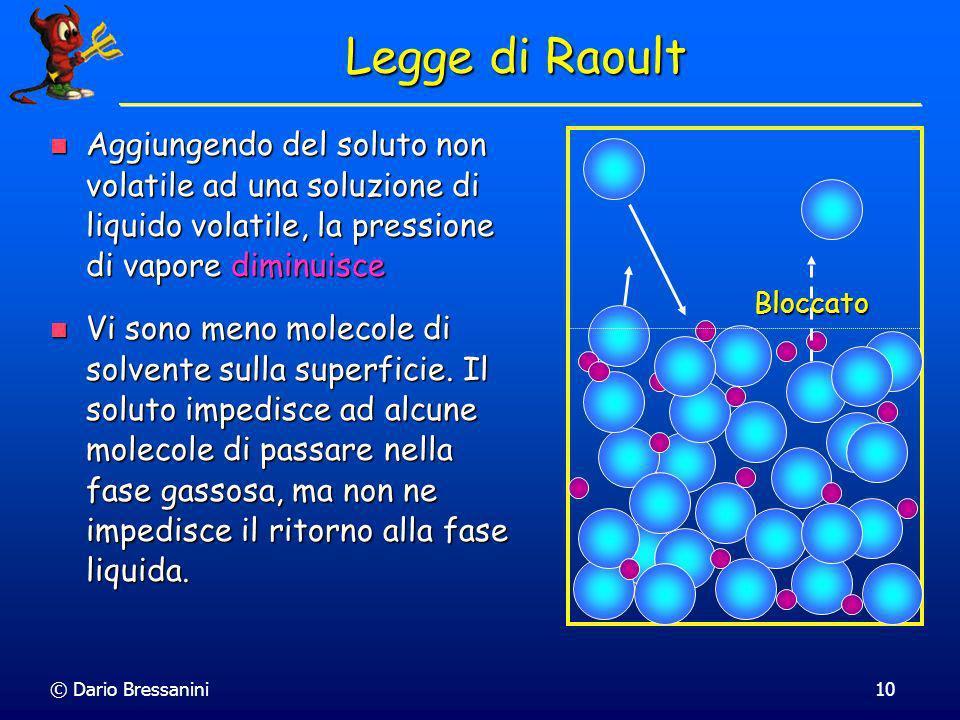 Legge di Raoult Aggiungendo del soluto non volatile ad una soluzione di liquido volatile, la pressione di vapore diminuisce.