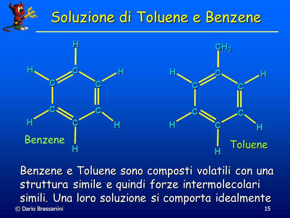 Soluzione di Toluene e Benzene
