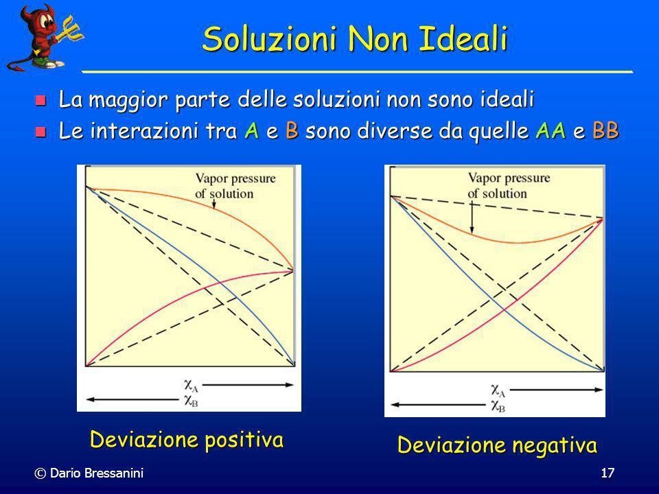 Soluzioni Non Ideali La maggior parte delle soluzioni non sono ideali