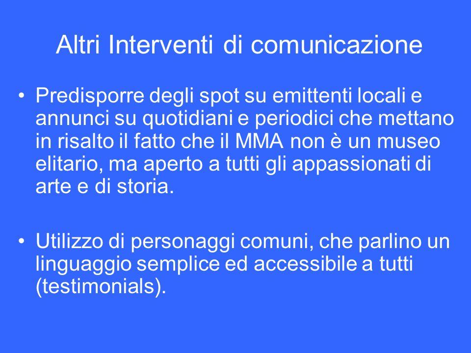 Altri Interventi di comunicazione