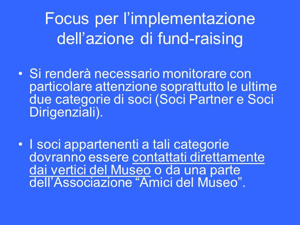 Focus per l'implementazione dell'azione di fund-raising
