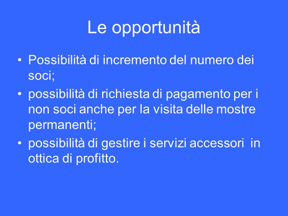 Le opportunità Possibilità di incremento del numero dei soci;