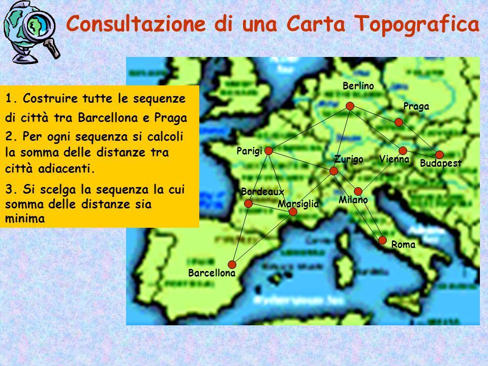 Consultazione di una Carta Topografica