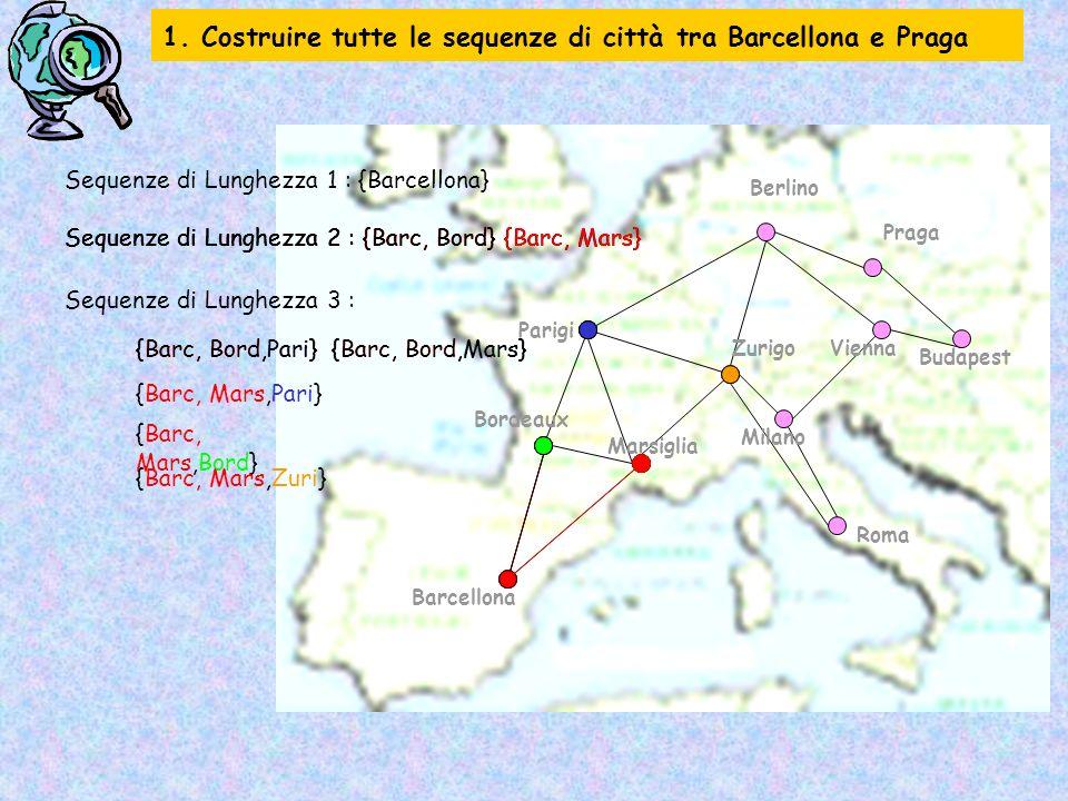 1. Costruire tutte le sequenze di città tra Barcellona e Praga