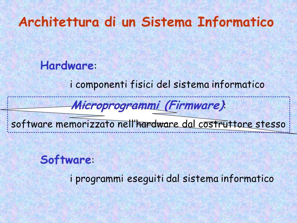 Architettura di un Sistema Informatico