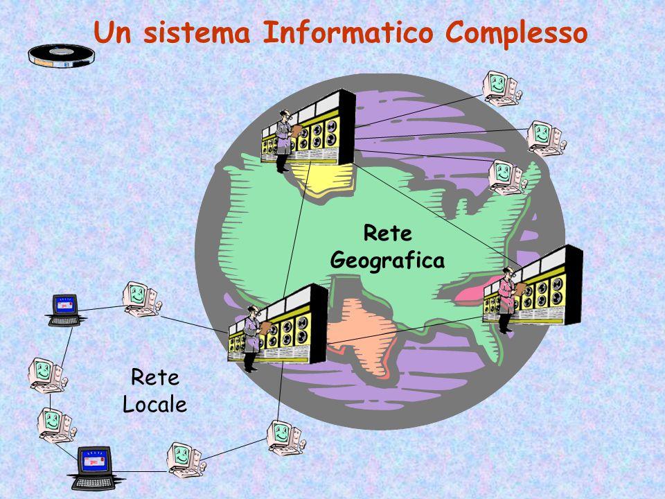 Un sistema Informatico Complesso