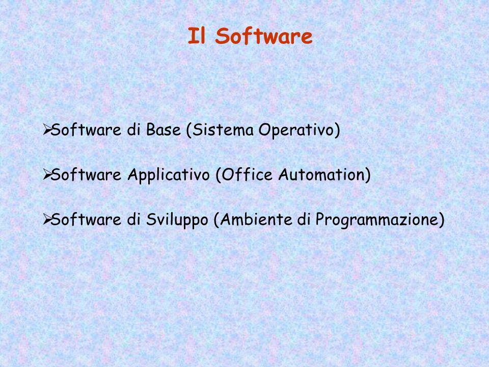 Il Software Software di Base (Sistema Operativo)