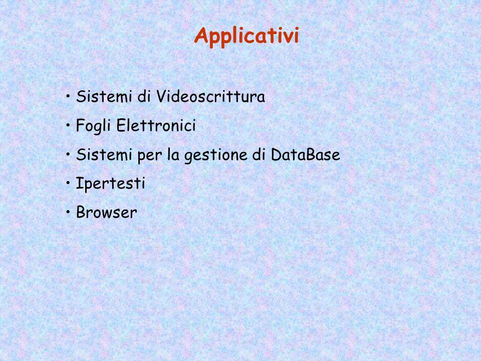 Applicativi Sistemi di Videoscrittura Fogli Elettronici