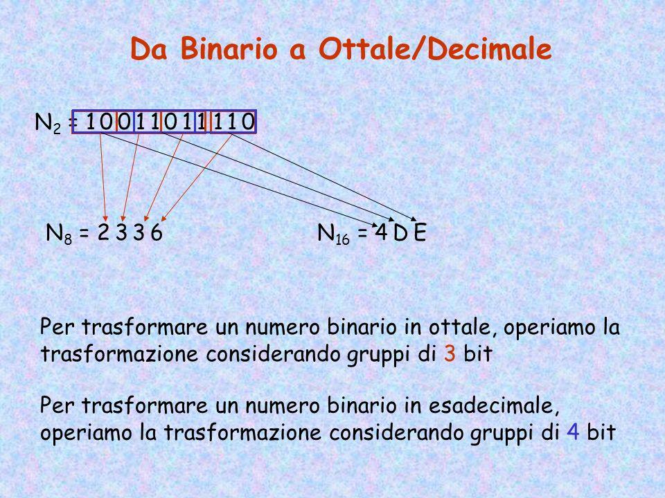Da Binario a Ottale/Decimale