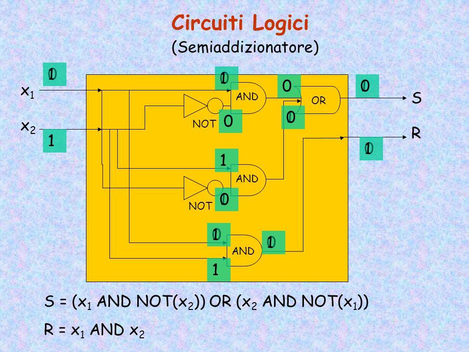 Circuiti Logici (Semiaddizionatore) 1 x1 S x2 R 1