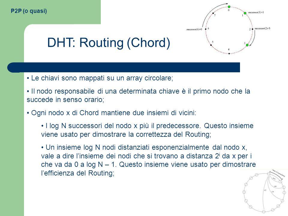 DHT: Routing (Chord) Le chiavi sono mappati su un array circolare;