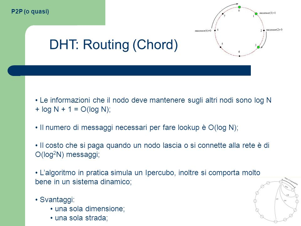 P2P (o quasi)DHT: Routing (Chord) Le informazioni che il nodo deve mantenere sugli altri nodi sono log N + log N + 1 = O(log N);
