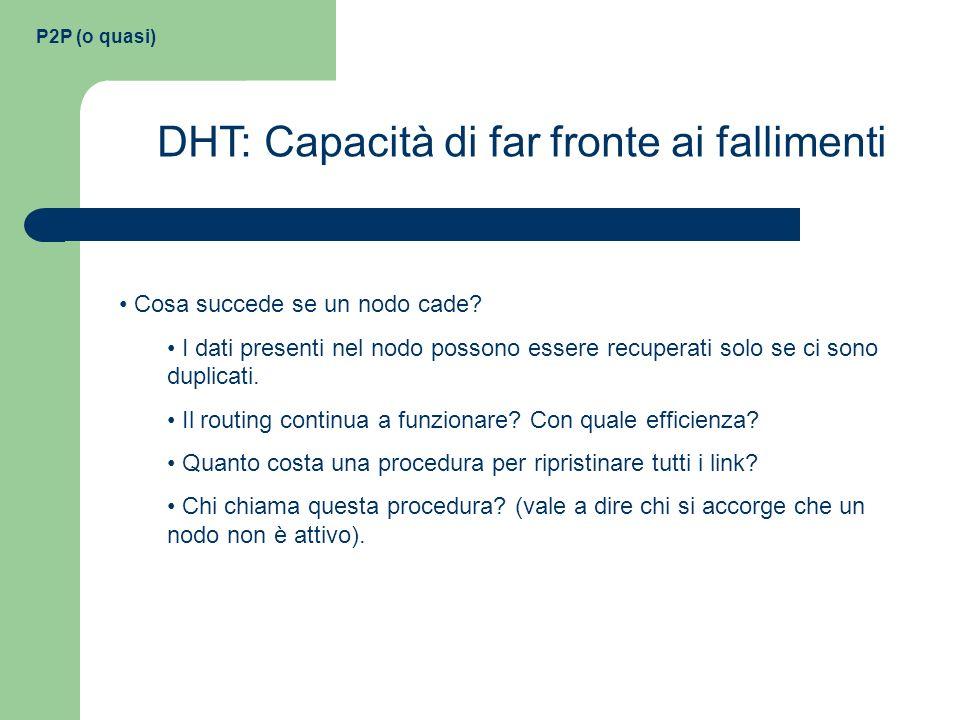 DHT: Capacità di far fronte ai fallimenti