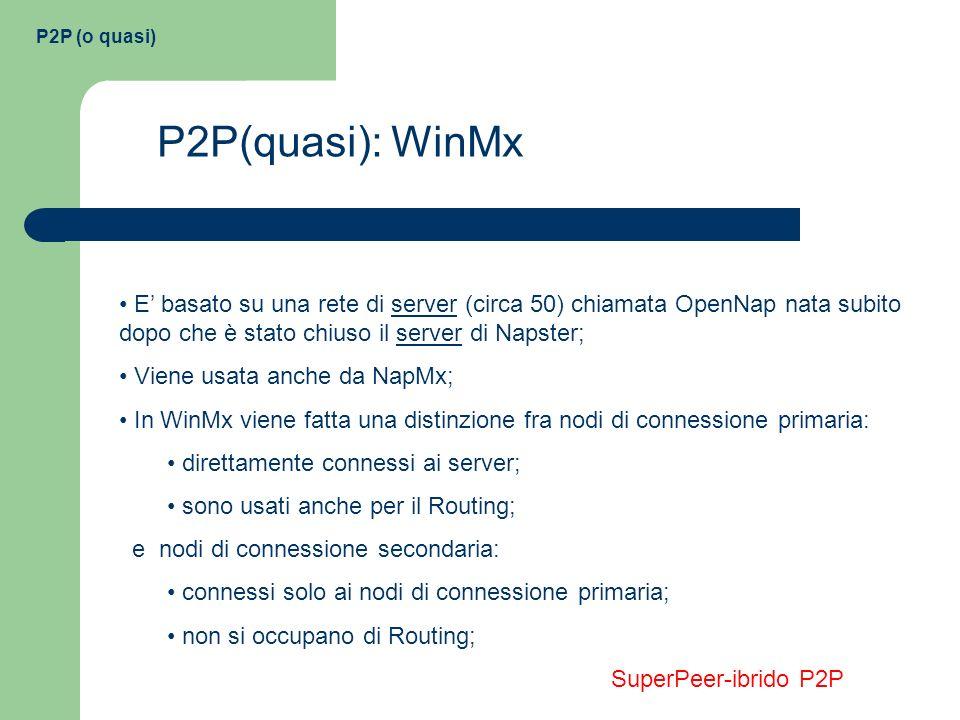 P2P (o quasi) P2P(quasi): WinMx.