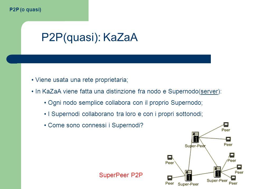 P2P(quasi): KaZaA Viene usata una rete proprietaria;