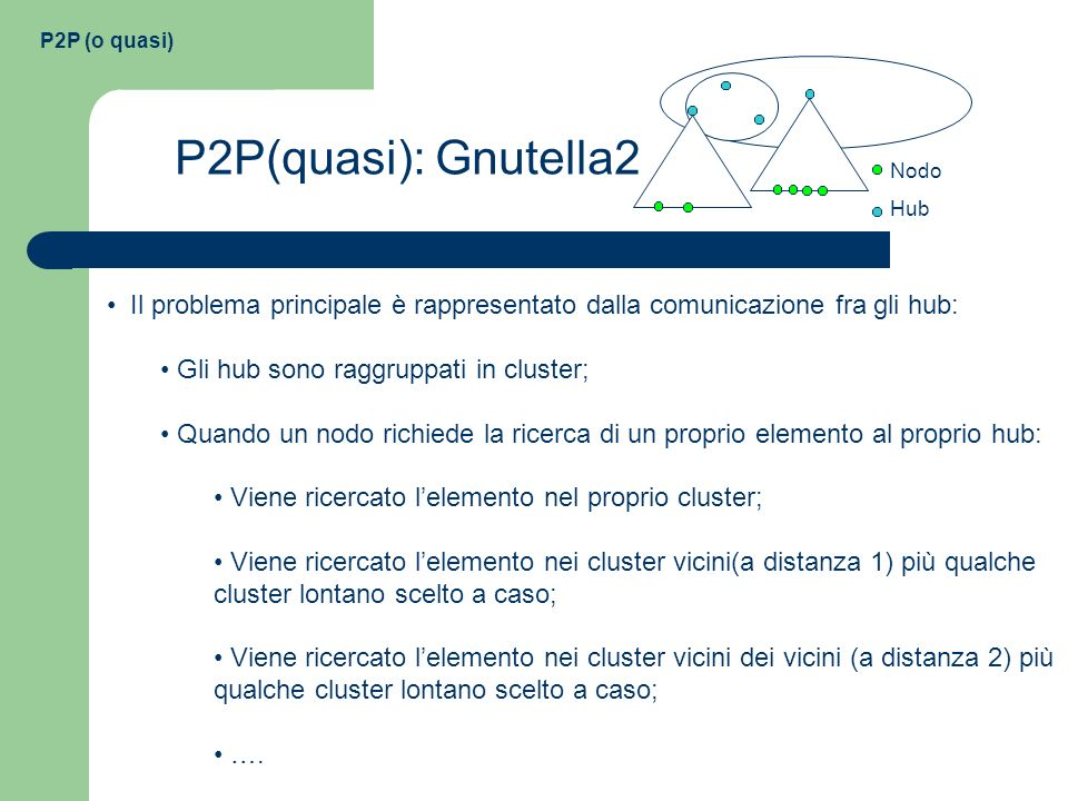 P2P (o quasi) P2P(quasi): Gnutella2. Nodo. Hub. Il problema principale è rappresentato dalla comunicazione fra gli hub: