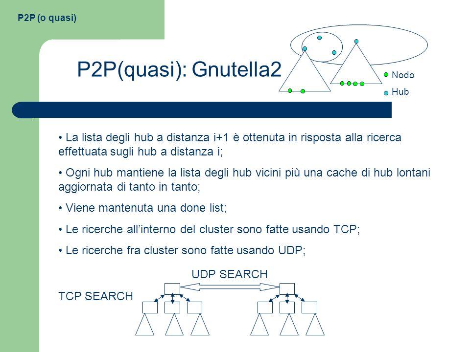P2P (o quasi) P2P(quasi): Gnutella2. Nodo. Hub.