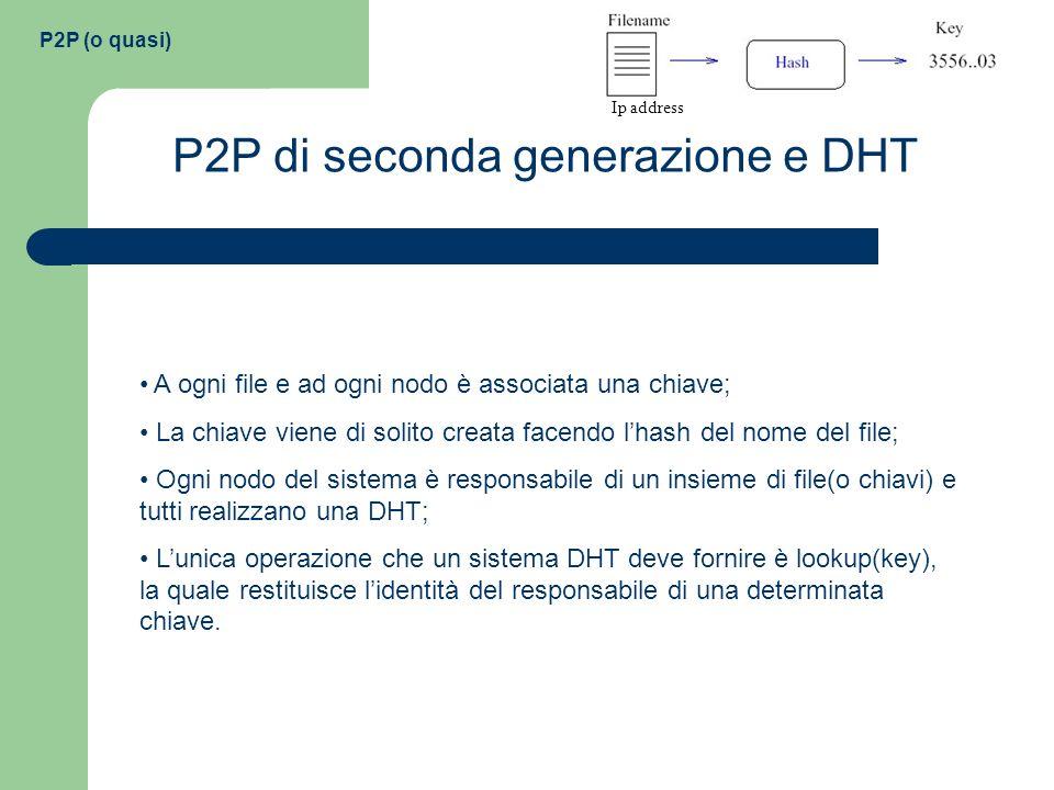 P2P di seconda generazione e DHT