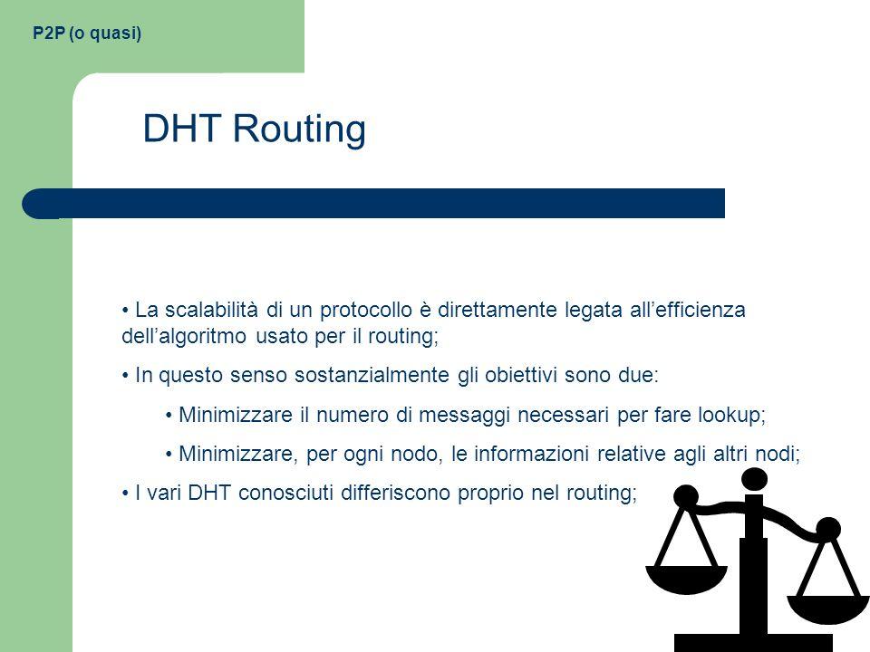 P2P (o quasi)DHT Routing. La scalabilità di un protocollo è direttamente legata all'efficienza dell'algoritmo usato per il routing;