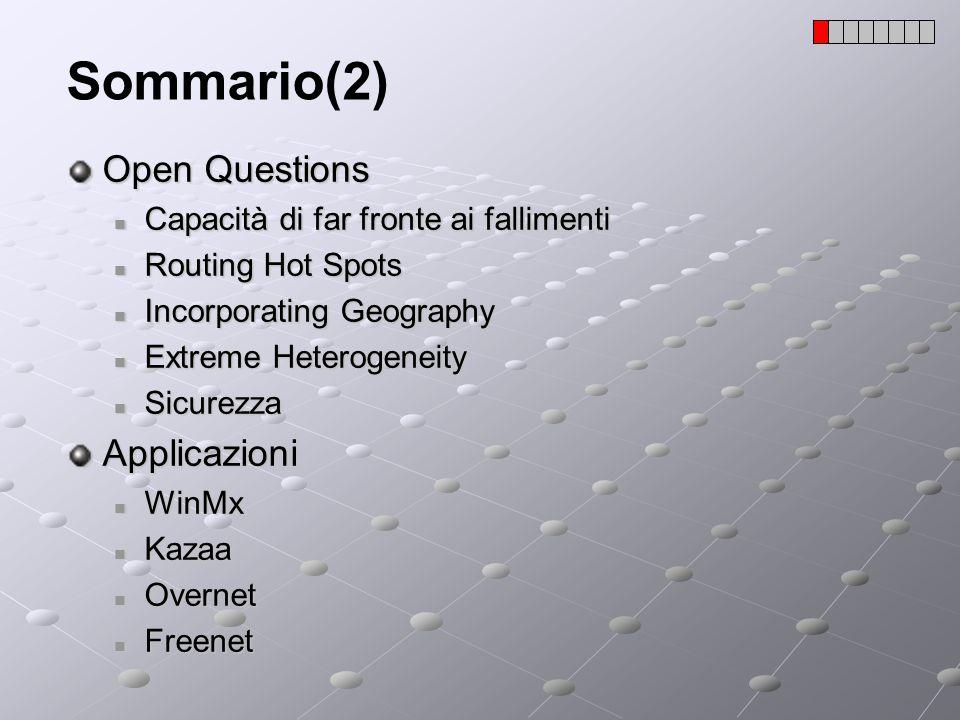 Sommario(2) Open Questions Applicazioni