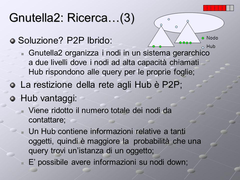 Gnutella2: Ricerca…(3) Soluzione P2P Ibrido: