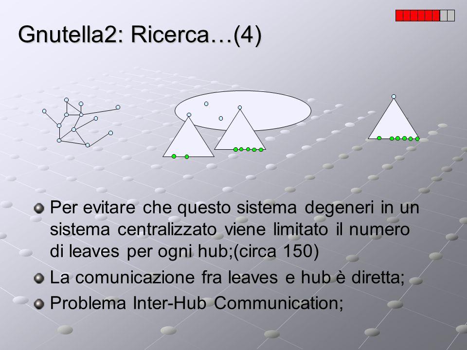 Gnutella2: Ricerca…(4)