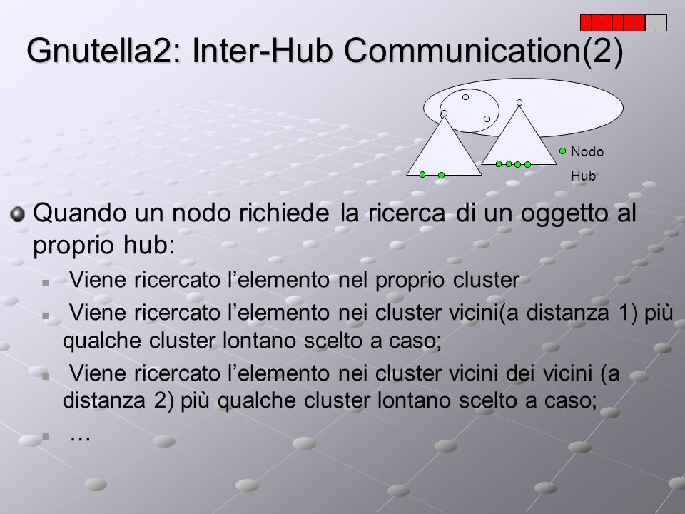 Gnutella2: Inter-Hub Communication(2)