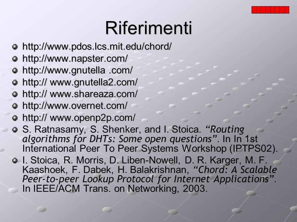 Riferimenti http://www.pdos.lcs.mit.edu/chord/ http://www.napster.com/
