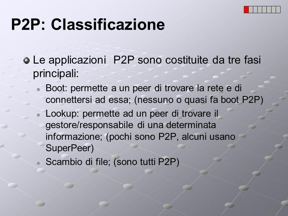 P2P: Classificazione Le applicazioni P2P sono costituite da tre fasi principali: