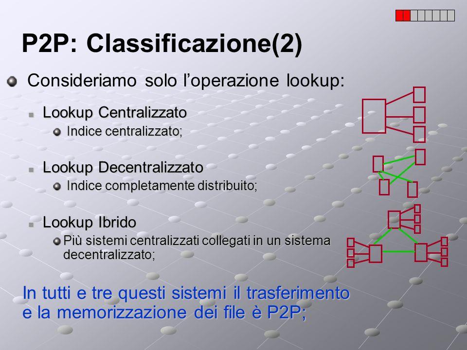 P2P: Classificazione(2)
