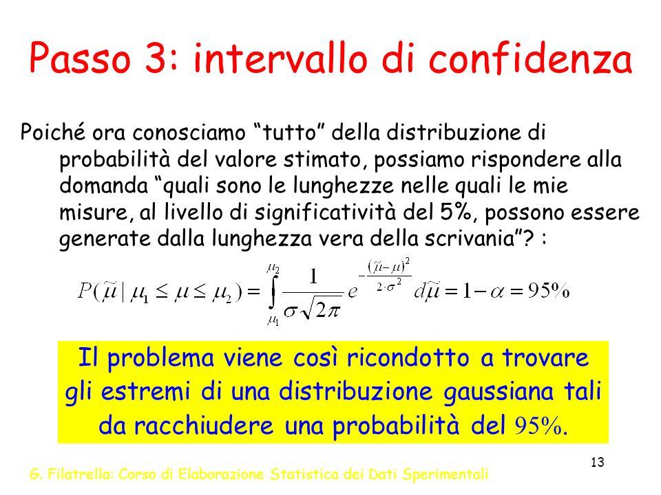 Passo 3: intervallo di confidenza