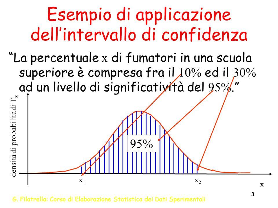 Esempio di applicazione dell'intervallo di confidenza