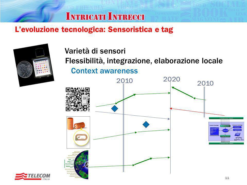 L'evoluzione tecnologica: Sensoristica e tag