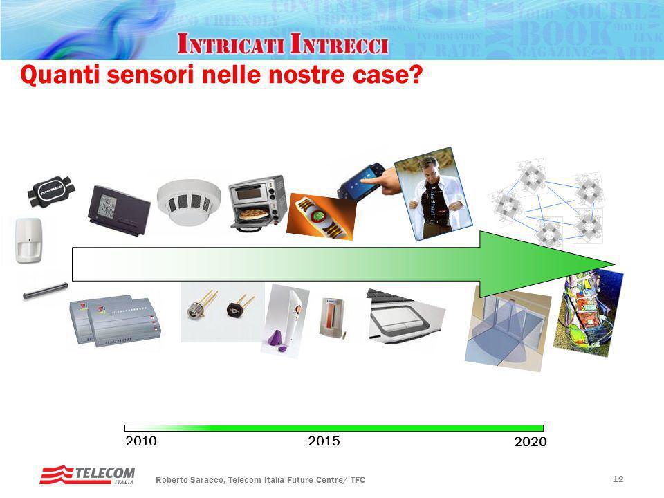 Quanti sensori nelle nostre case
