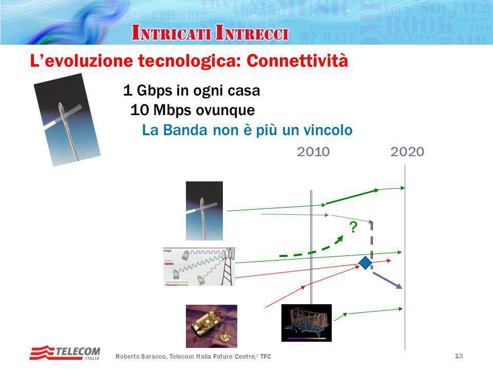 L'evoluzione tecnologica: Connettività
