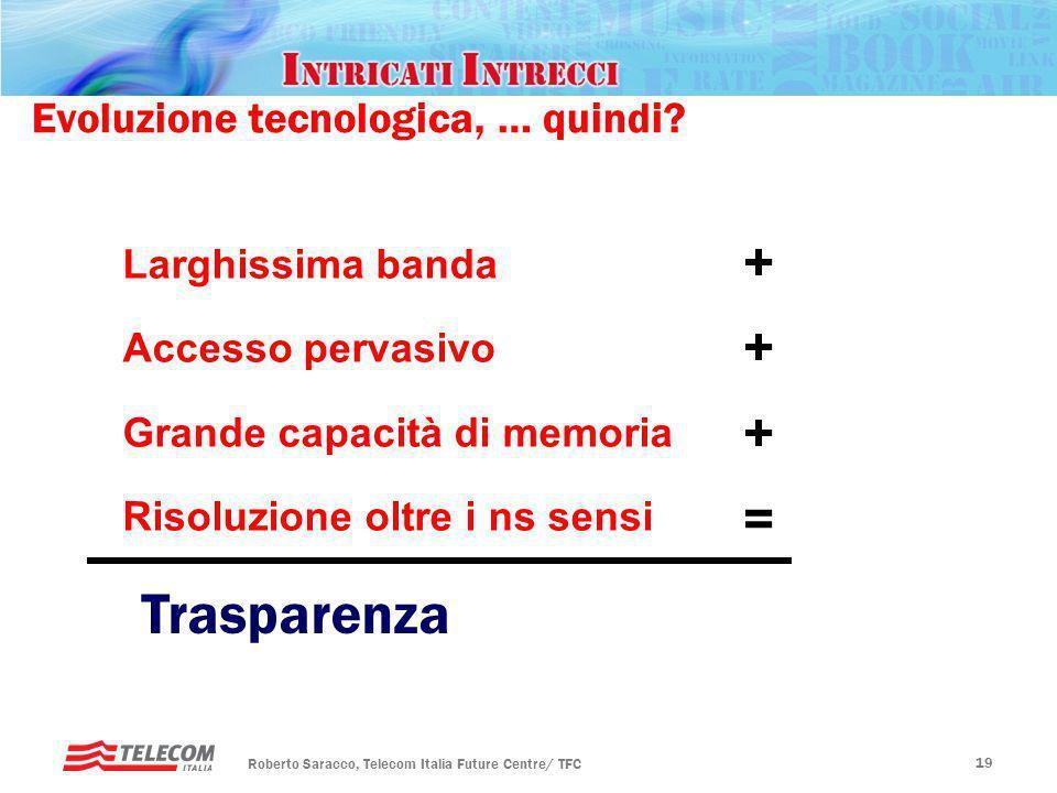 Trasparenza + = Evoluzione tecnologica, … quindi Larghissima banda