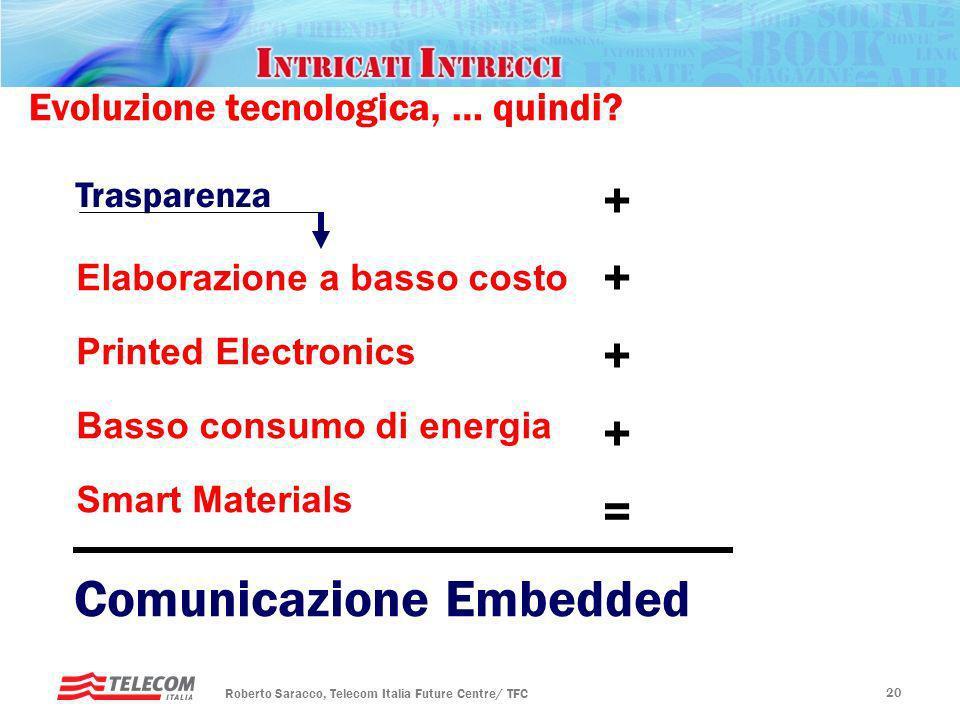 Comunicazione Embedded