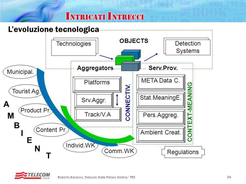 L'evoluzione tecnologica