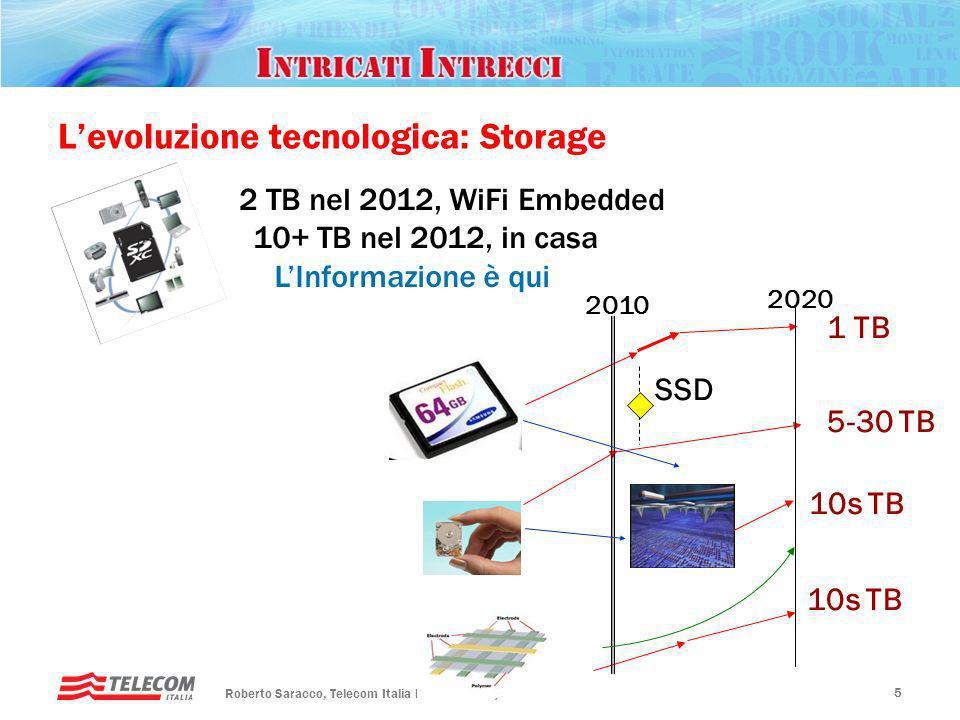 L'evoluzione tecnologica: Storage