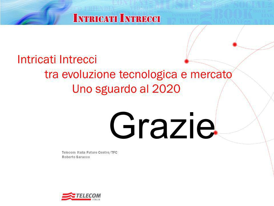 Intricati Intrecci. tra evoluzione tecnologica e mercato