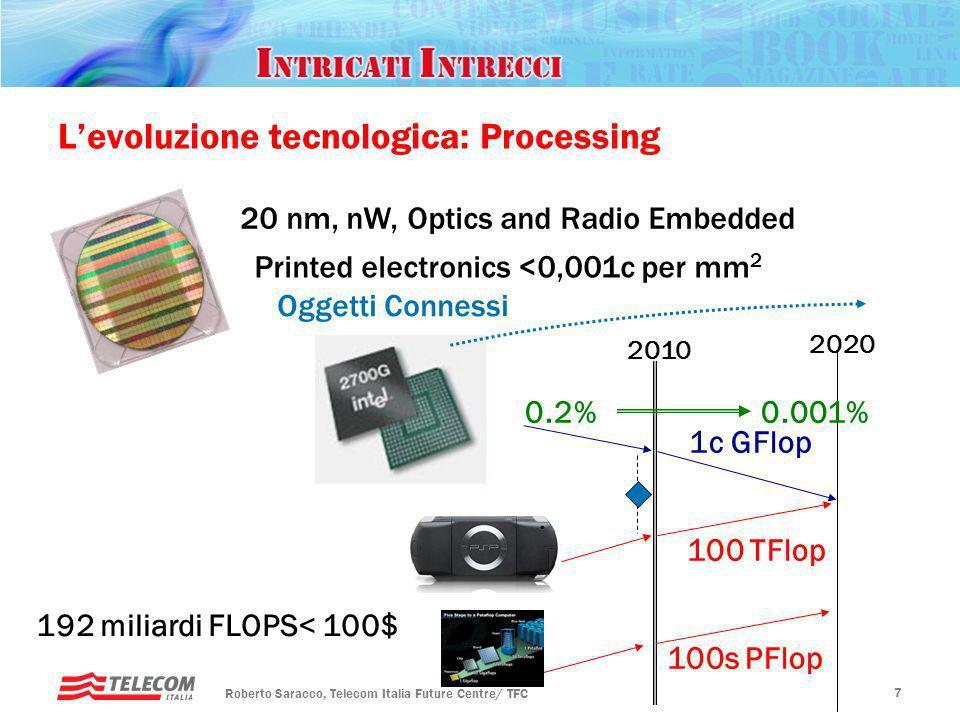 L'evoluzione tecnologica: Processing