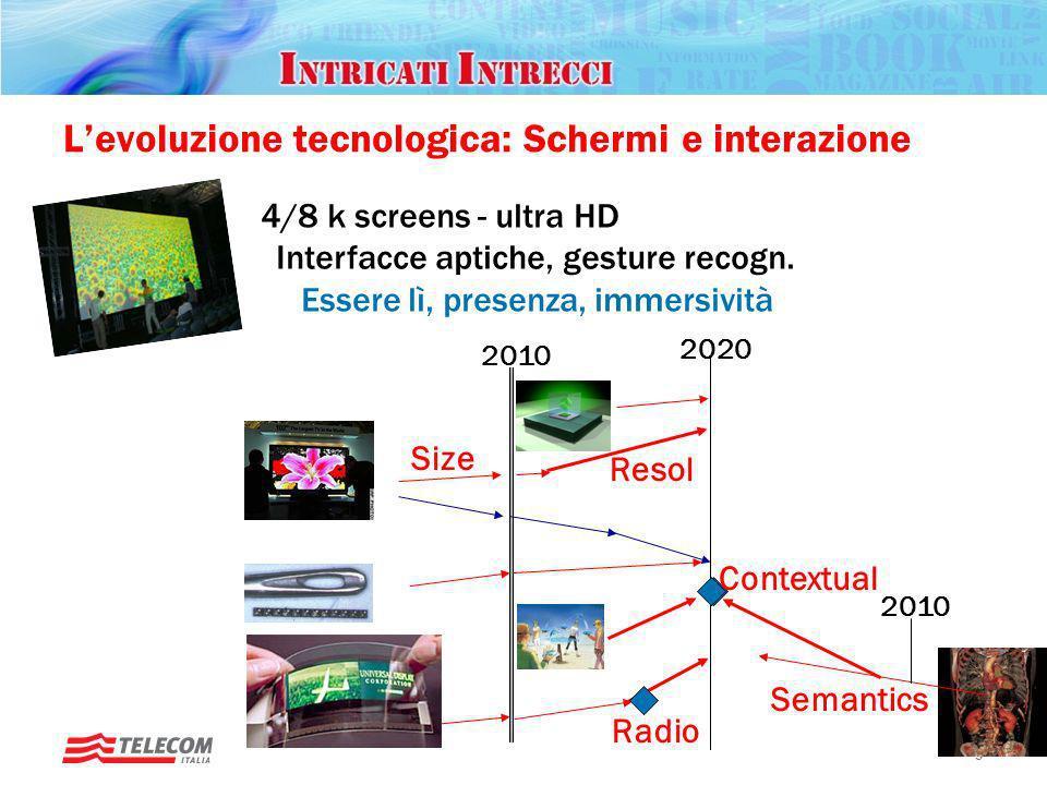 L'evoluzione tecnologica: Schermi e interazione