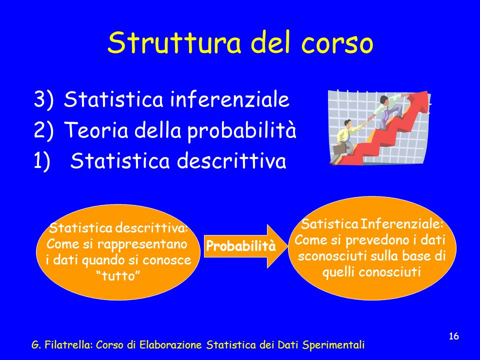 Struttura del corso 3) Statistica inferenziale