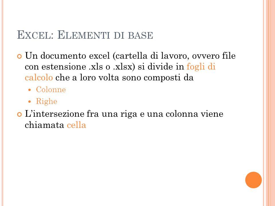 Excel: Elementi di base