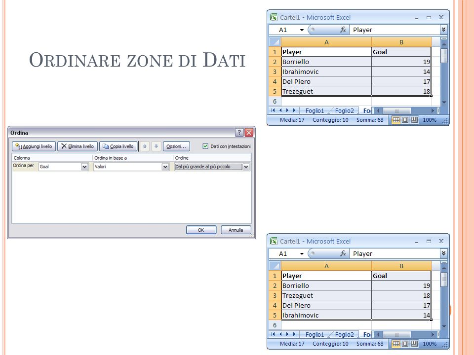Ordinare zone di Dati