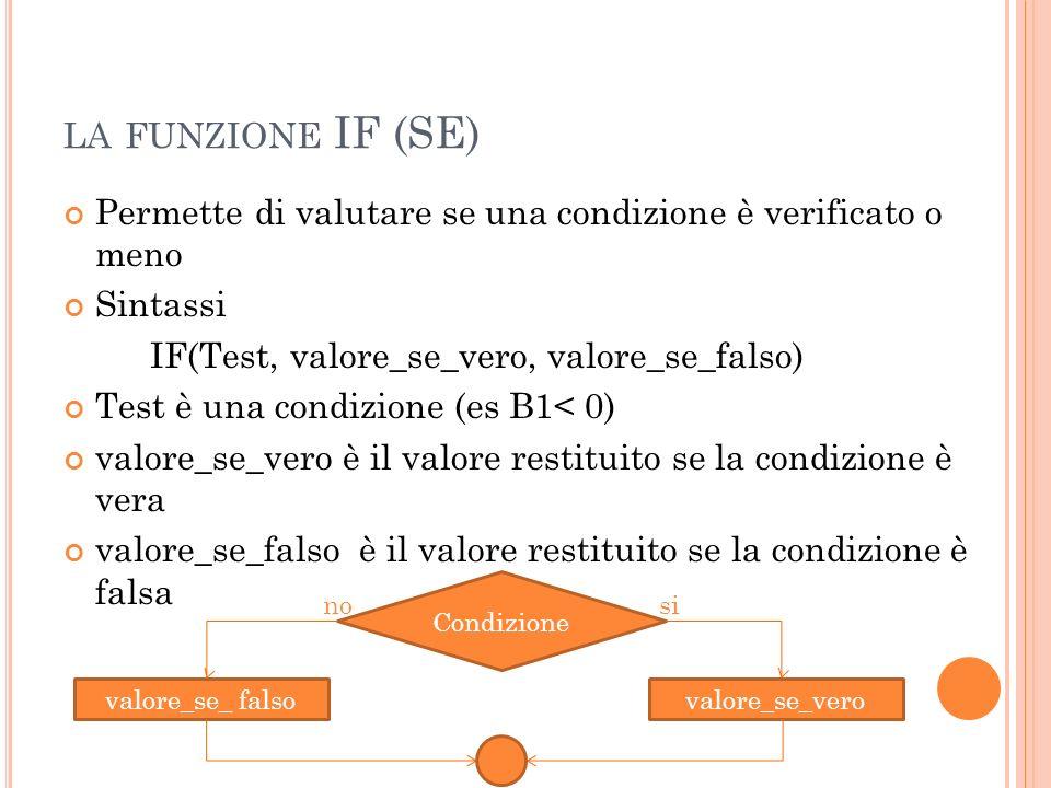 la funzione IF (SE) Permette di valutare se una condizione è verificato o meno. Sintassi. IF(Test, valore_se_vero, valore_se_falso)