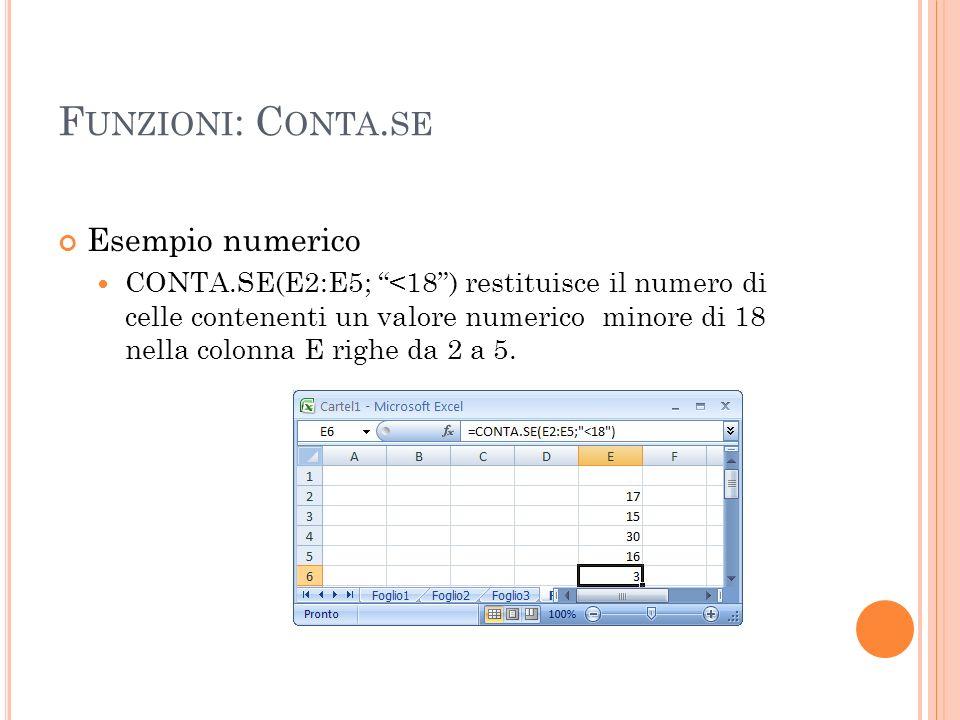 Funzioni: Conta.se Esempio numerico