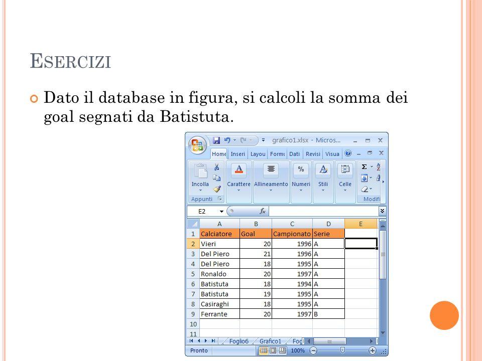 Esercizi Dato il database in figura, si calcoli la somma dei goal segnati da Batistuta.