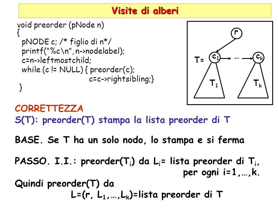 S(T): preorder(T) stampa la lista preorder di T