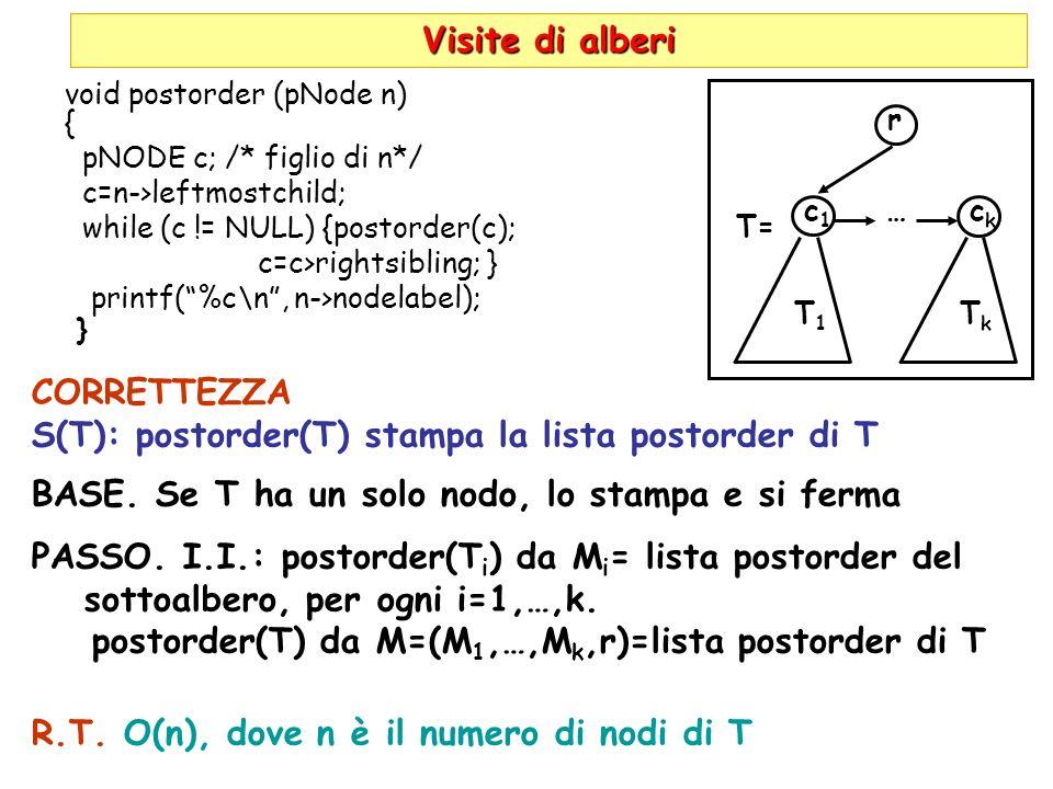 S(T): postorder(T) stampa la lista postorder di T